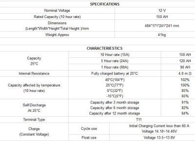 Omega 12V 150AH Gel-Separator Battery