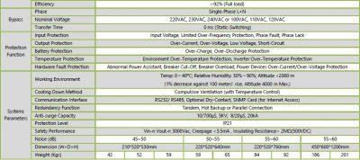 Baykee 6KVA Online UPS (Single-Phase)