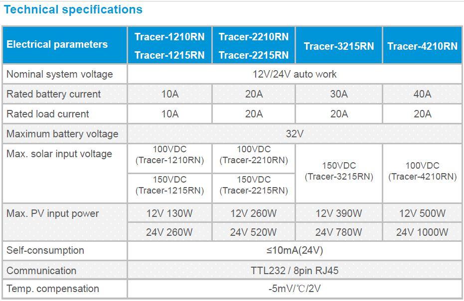 EP Solar Tracer 2210RN 20A MPPT