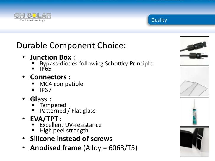 GH Solar 150W Poly-Crystalline