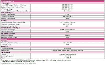 InfiniSolar Inverter 10KW 48V (3-Phase)