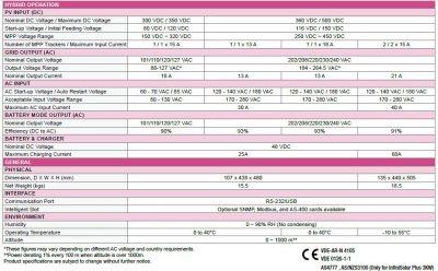 InfiniSolar Inverter 3KW Plus 48V