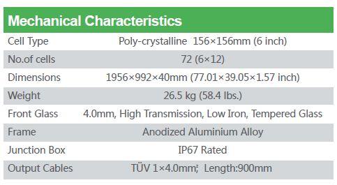 Jinko Solar 320Wp Poly-Crystalline (4BB)