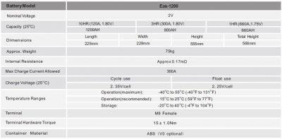 Narada 2V 1200AH Cell