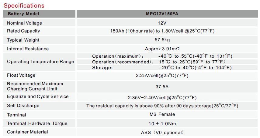Narada MPG 12V 150AH Battery