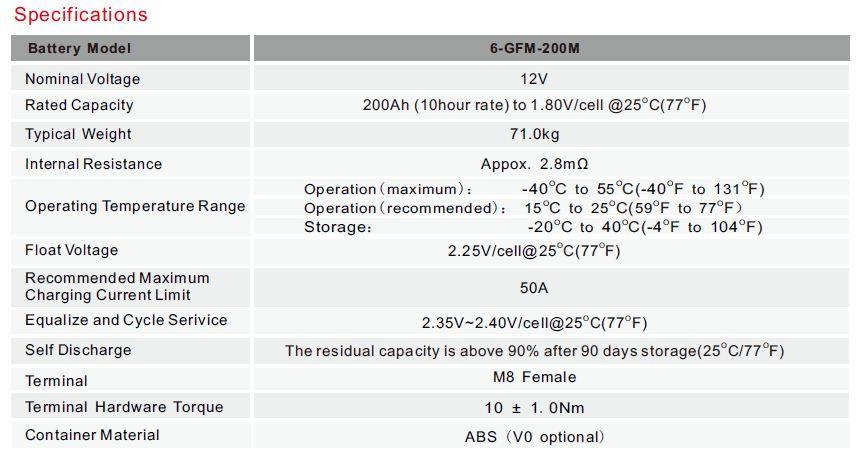 Narada MPG 12V 200AH Battery