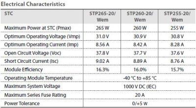 SunTech Solar 255W 4bb Poly-Crystalline