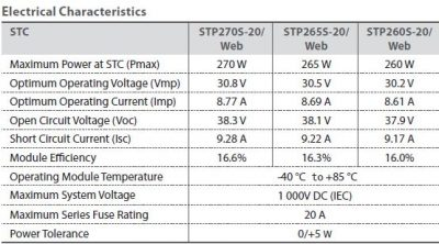 SunTech Solar 265W 4bb Mono-Crystalline