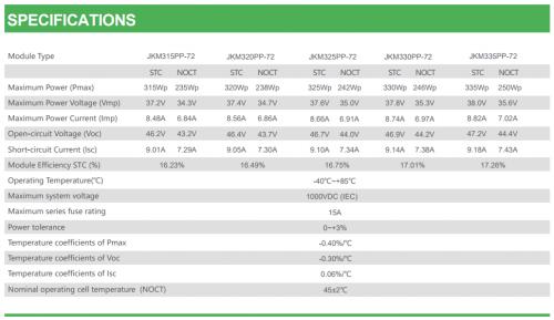 Jinko Solar panel price in Pakistan | Buy online now