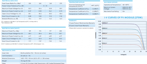 Trina 320w Datasheet