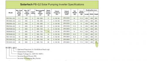 Solartech Pb2200l G2 2 2 Kw Solar Pump Inverter Buysolar